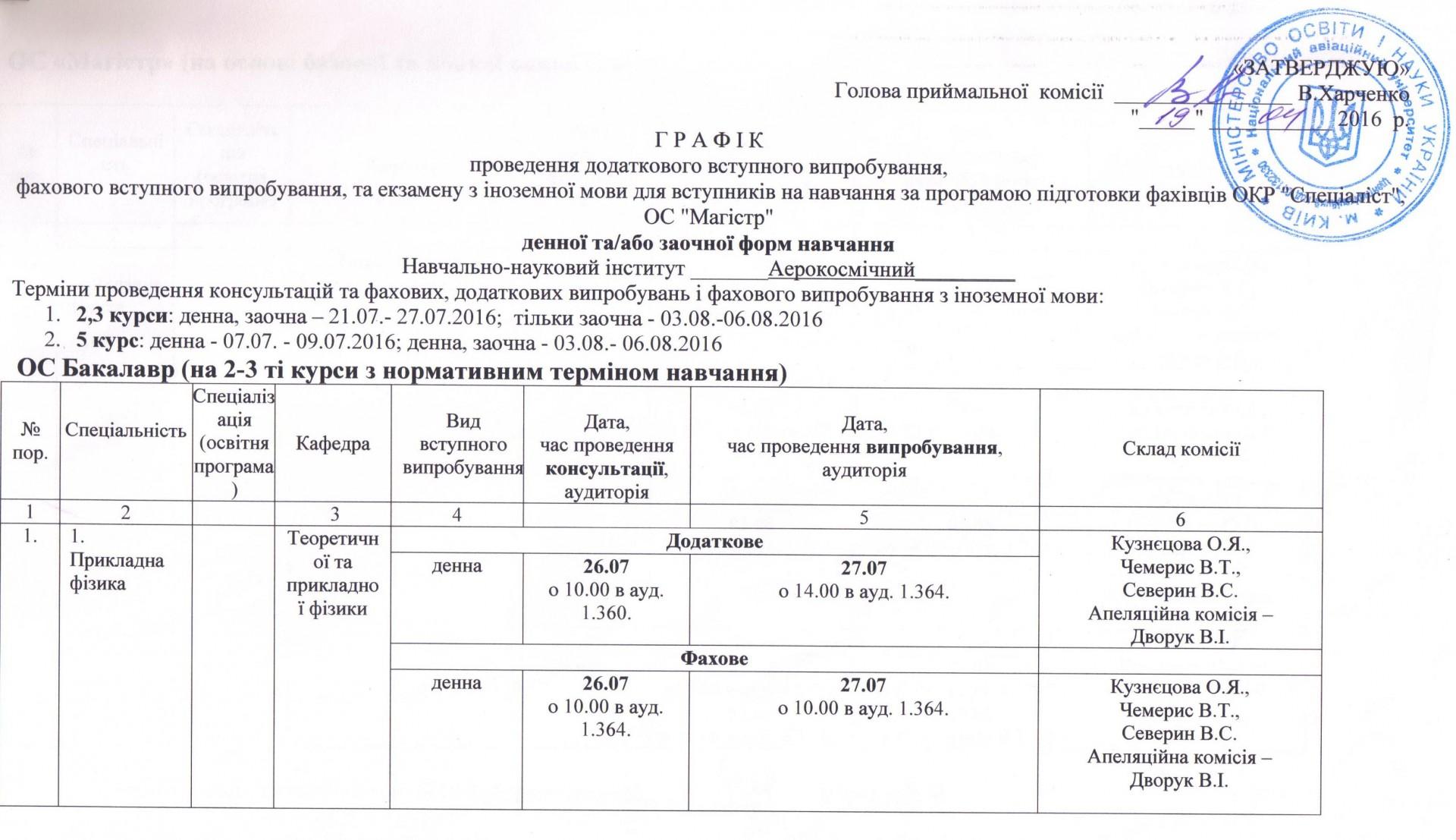 Бак_23_ПФ